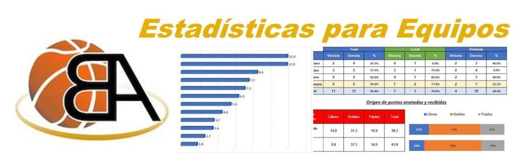 Estadísticas para Equipos