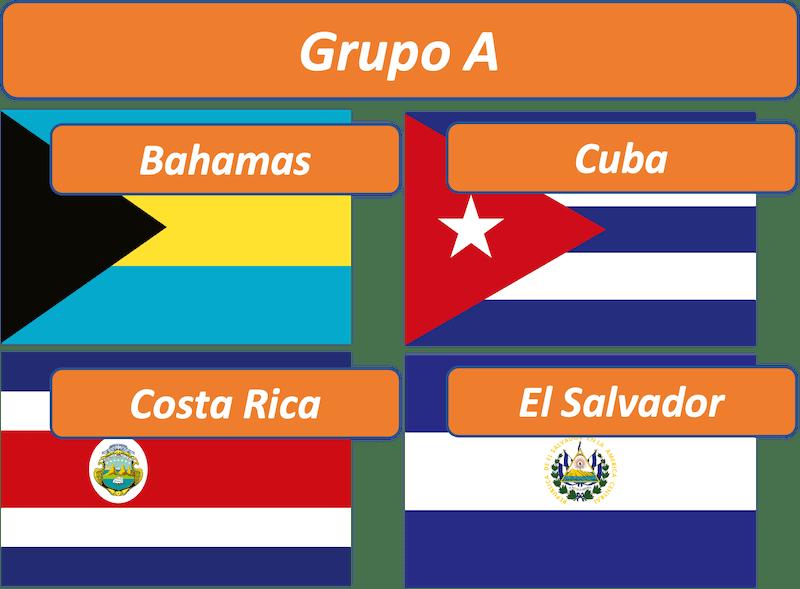 Grupo A Pre-clasificatorio Américas