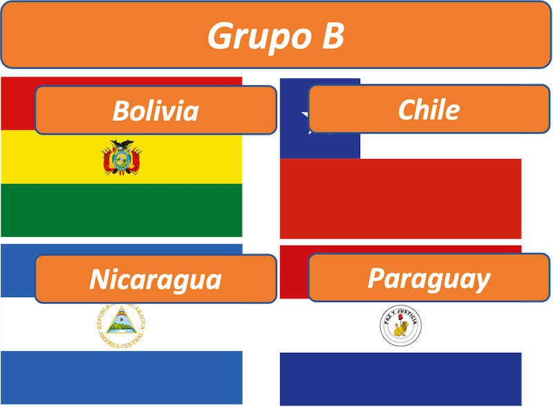 Grupo B Pre-clasificatorio Américas